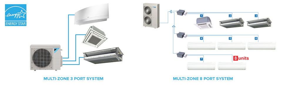 ductless heating cooling systems
